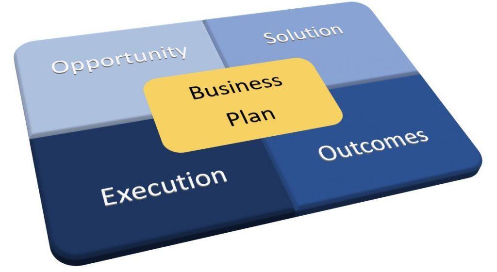 Cách lập kế hoạch cá nhân và đặt mục tiêu bán hàng